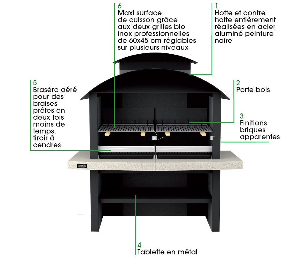 kansas sunday grills barbecue mcz garden. Black Bedroom Furniture Sets. Home Design Ideas